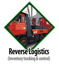 Reverse Logistics